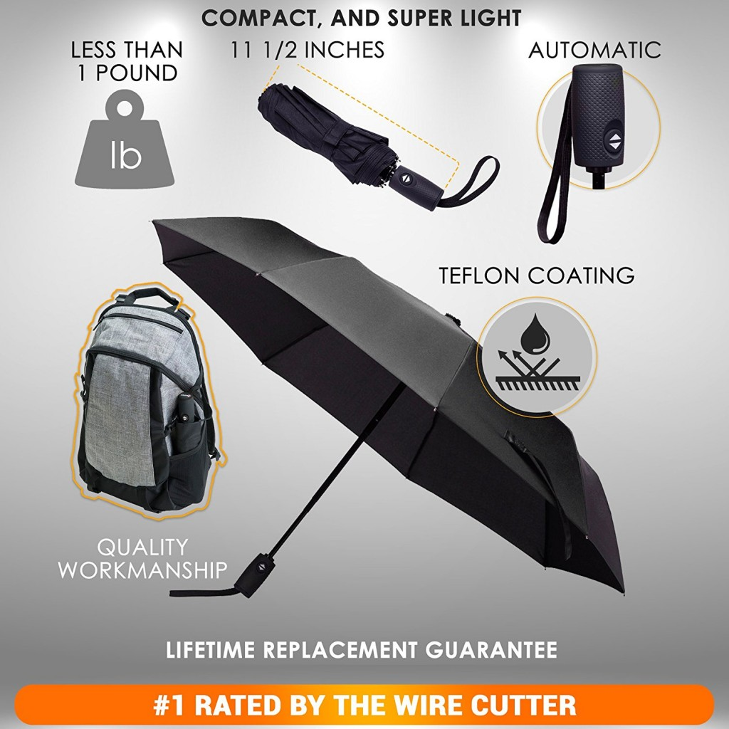 Repel Teflon Travel Umbrella