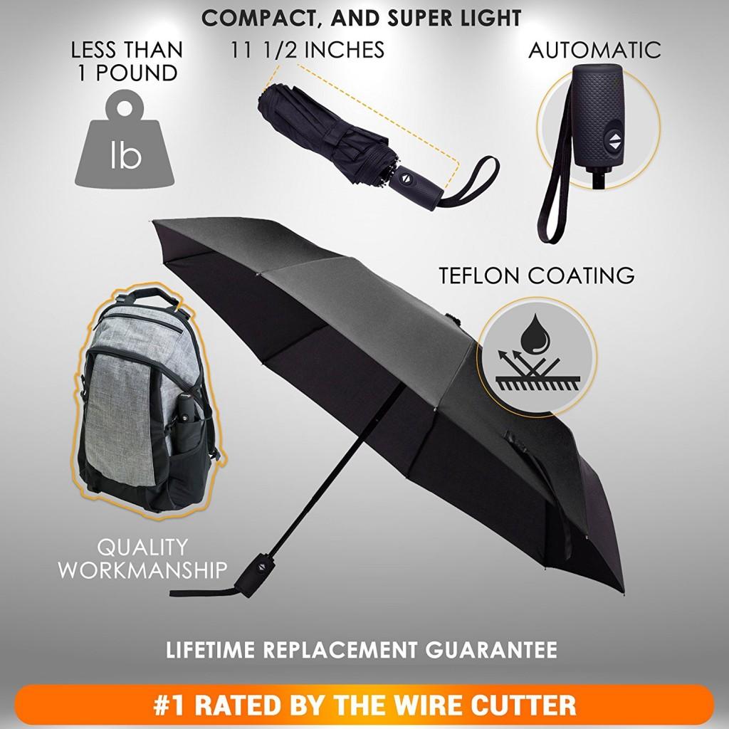Repel Teflon Travel Umbrella